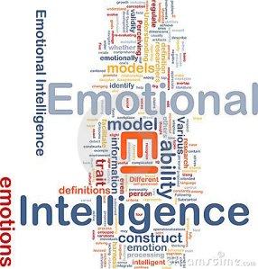 emotional-intelligence-background-concept-19491000